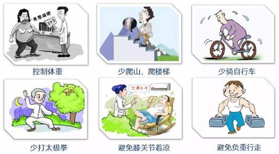 骨关节病该如何有效预防