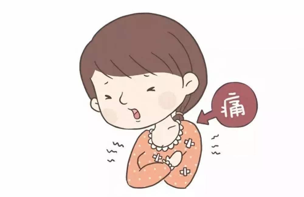 乳腺健康科普