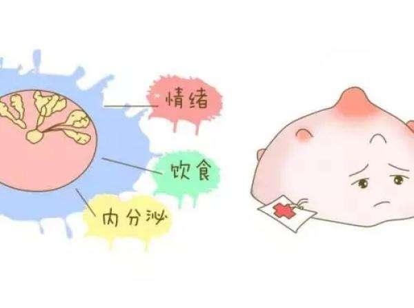 乳腺增生的治疗方法有哪些?